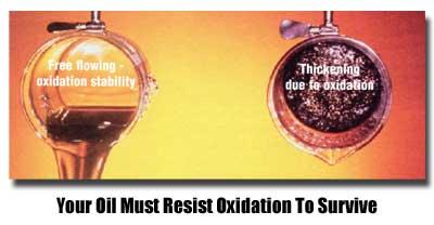 motor oil oxidation test